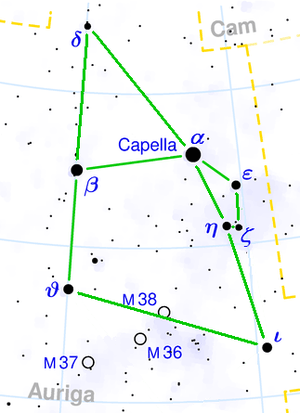 An introduction to auriga the charioteer constellation