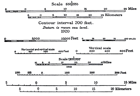 how to draw architectural scale bar