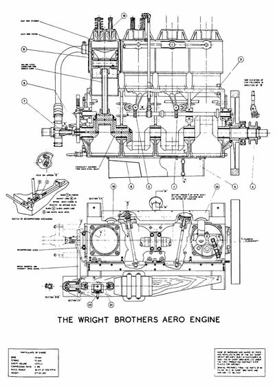 the wright brothers 39 engines and their design leonard s. Black Bedroom Furniture Sets. Home Design Ideas